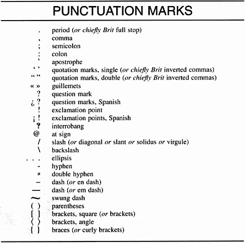 Punctuation Mark Definition Of Punctuation Mark By Merriam Webster