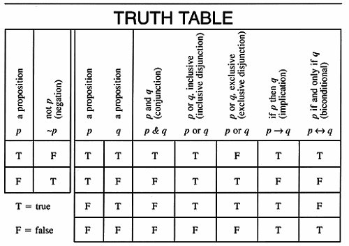 meaning of word round table
