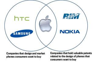 Venn diagram definition of venn diagram by merriam webster venn diagram ccuart Image collections